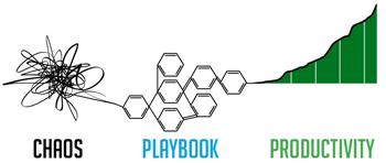playbook3
