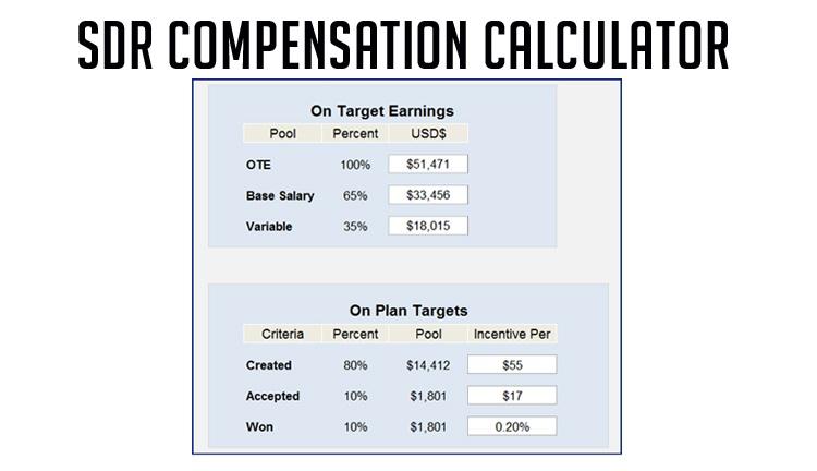 SDR Compensation Calculator